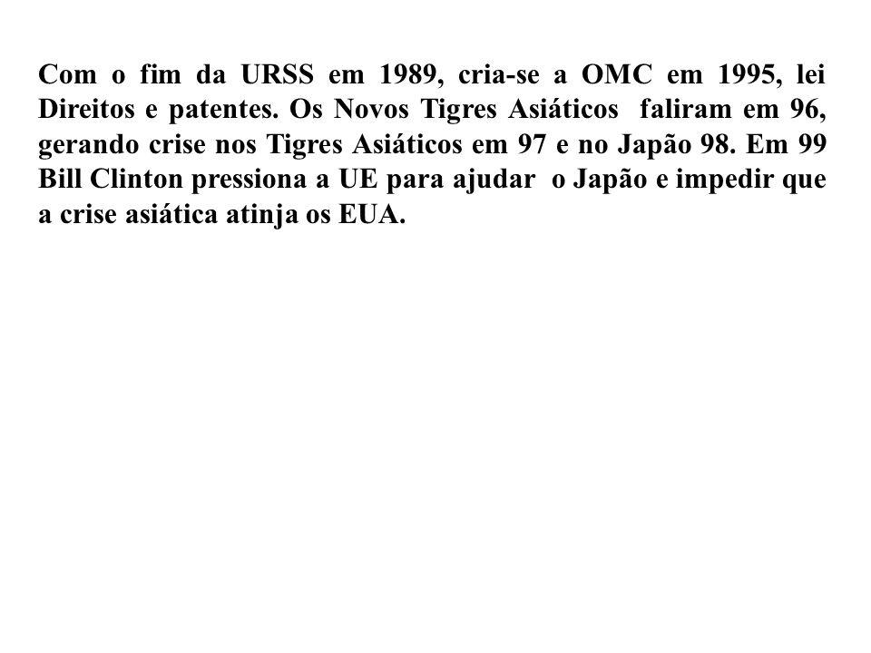 Com o fim da URSS em 1989, cria-se a OMC em 1995, lei Direitos e patentes.