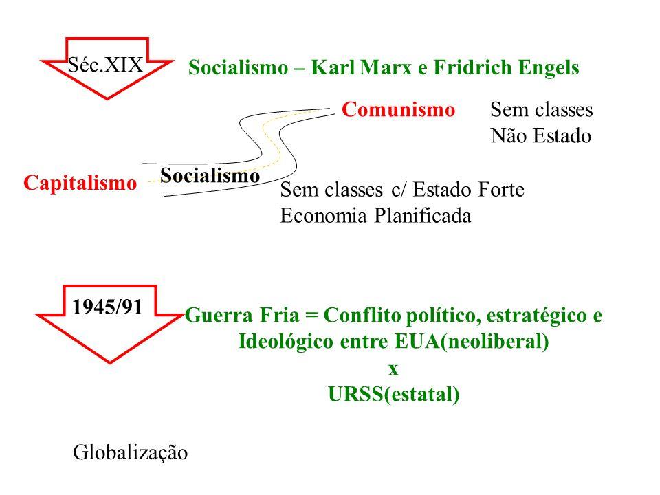 Socialismo – Karl Marx e Fridrich Engels