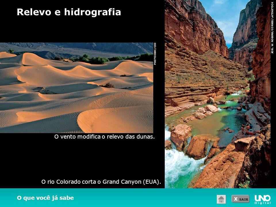 Relevo e hidrografia O vento modifica o relevo das dunas.