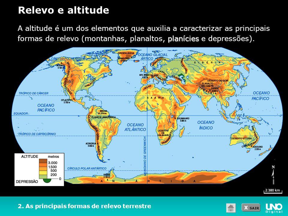 Relevo e altitude