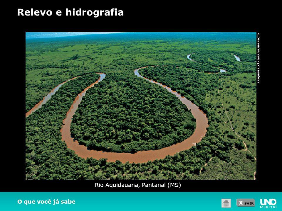 Relevo e hidrografia Rio Aquidauana, Pantanal (MS) O que você já sabe