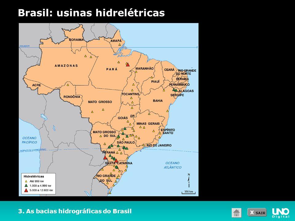 Brasil: usinas hidrelétricas