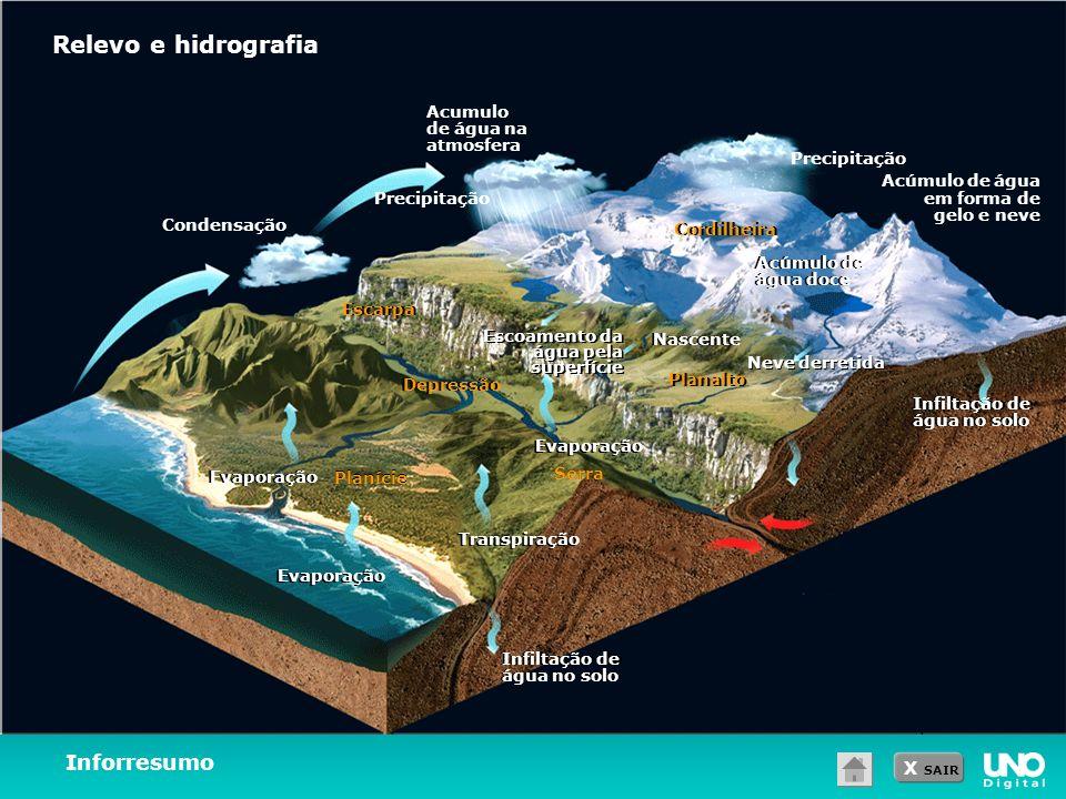 Relevo e hidrografia Inforresumo
