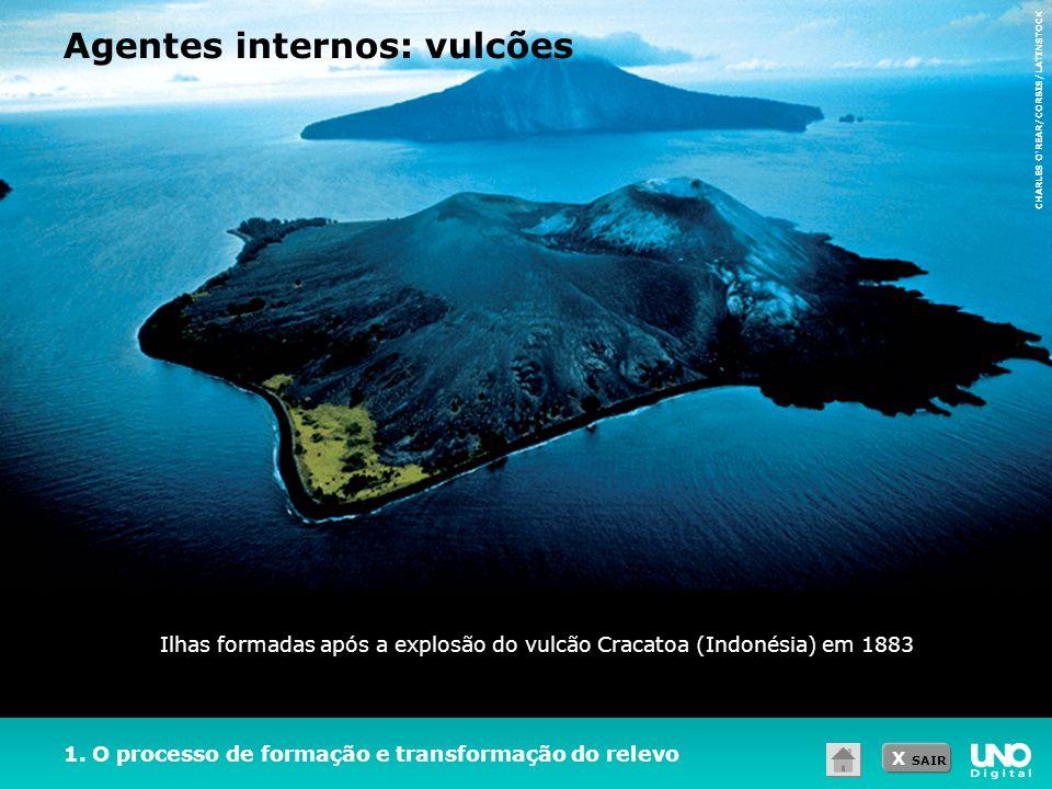 Agentes internos: vulcões