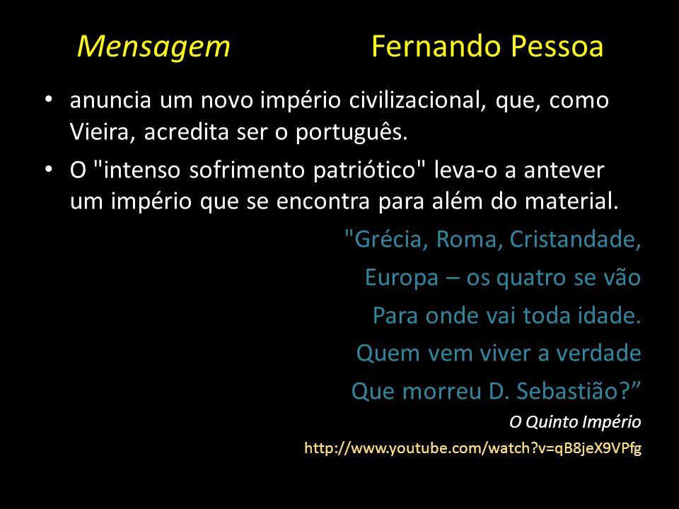 Mensagem Fernando Pessoa