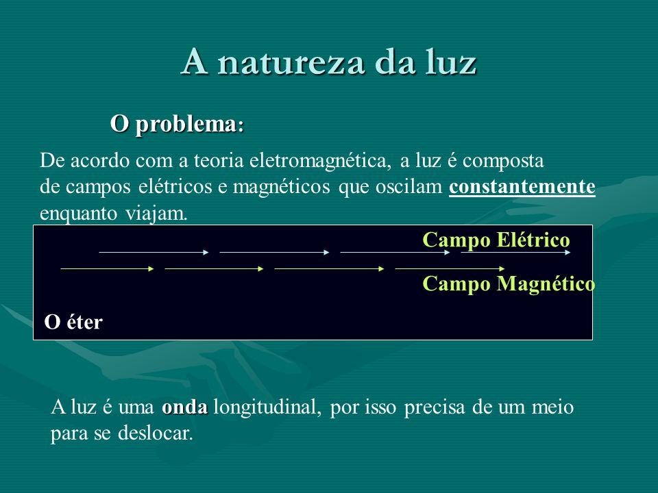 A natureza da luz O problema: