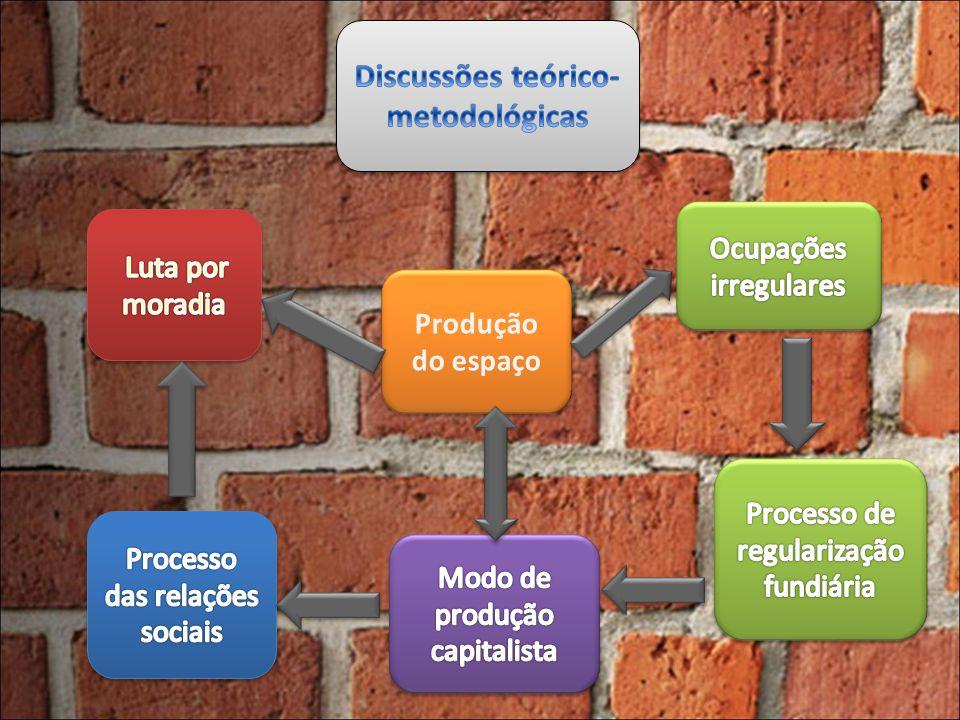 Discussões teórico-metodológicas