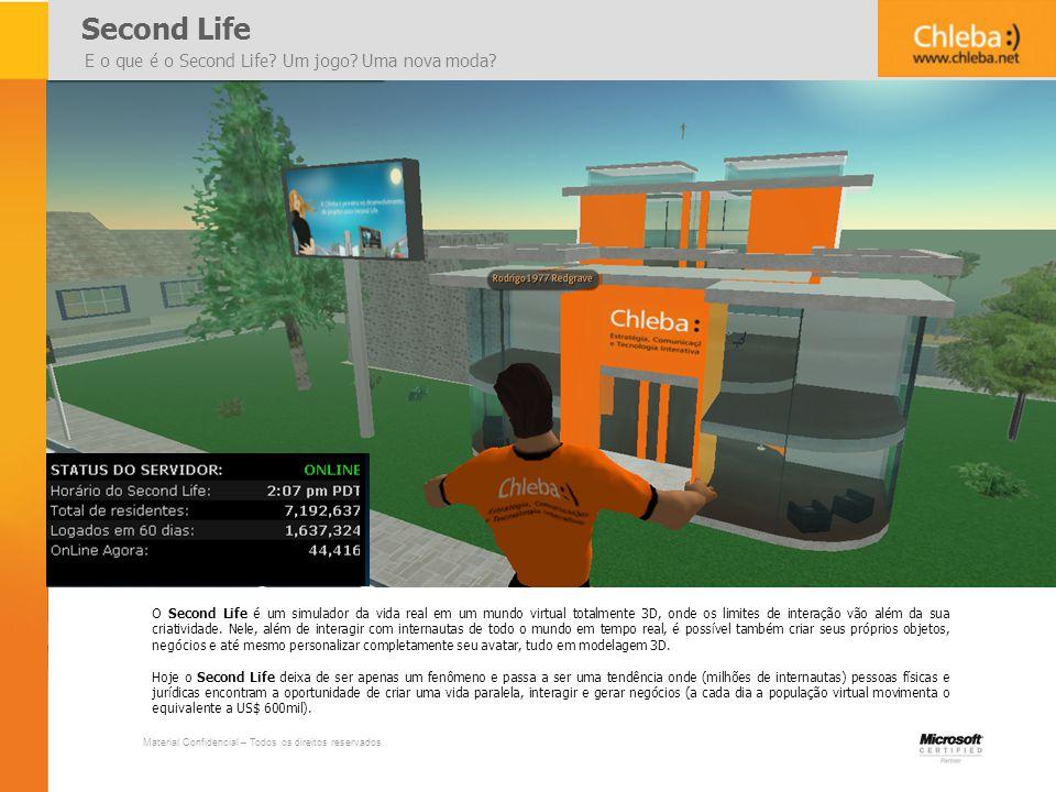 Second Life E o que é o Second Life Um jogo Uma nova moda 3