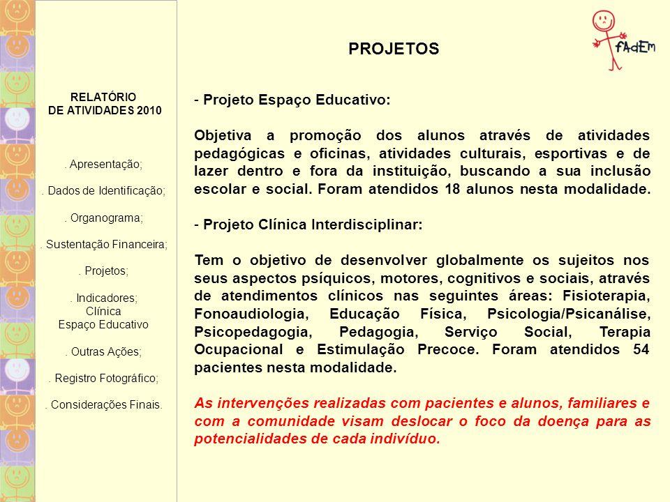 PROJETOS Projeto Espaço Educativo: