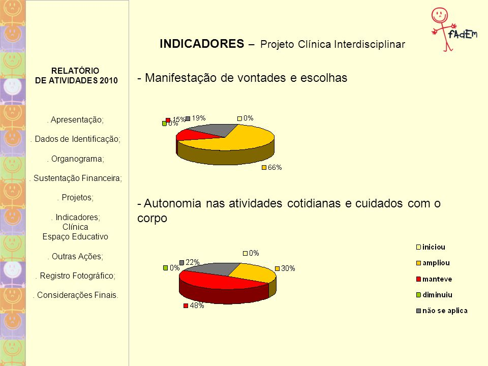 INDICADORES – Projeto Clínica Interdisciplinar