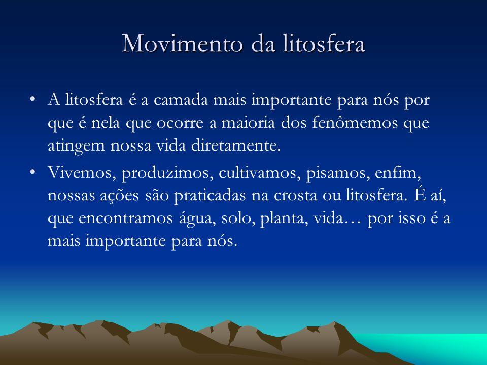 Movimento da litosfera