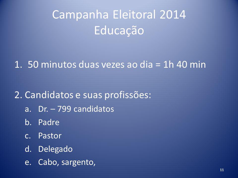Campanha Eleitoral 2014 Educação