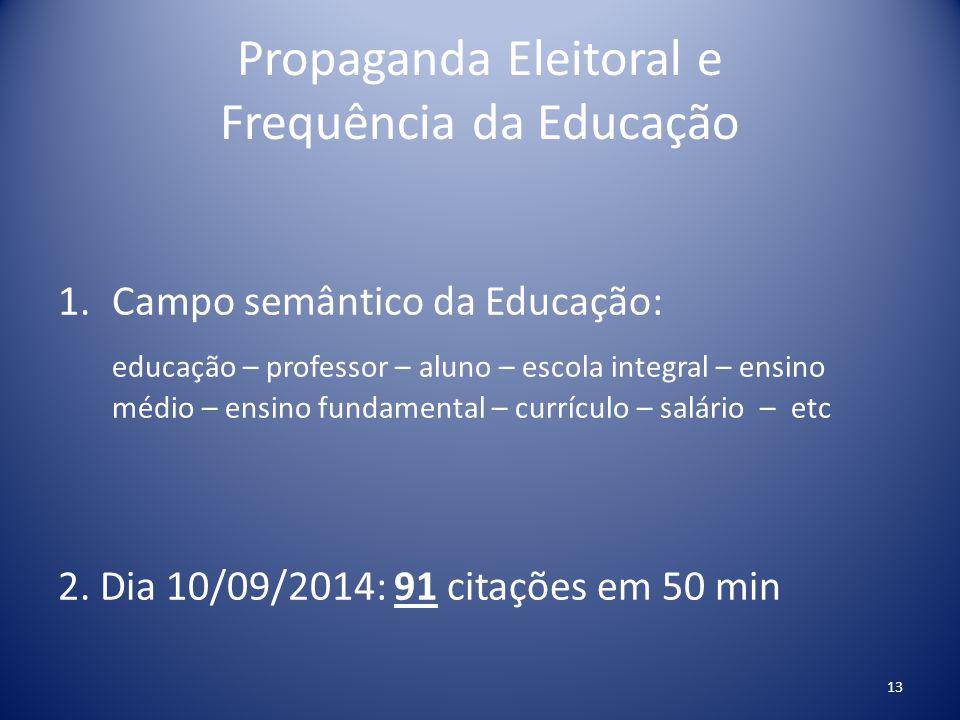 Propaganda Eleitoral e Frequência da Educação