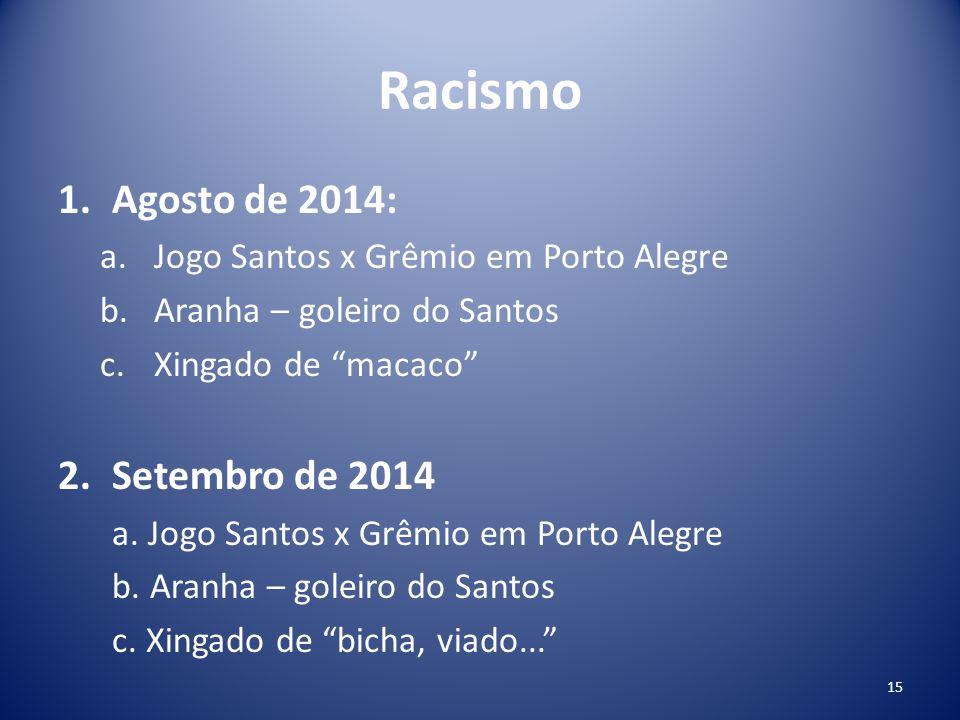 Racismo Agosto de 2014: Setembro de 2014