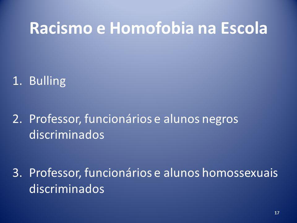 Racismo e Homofobia na Escola