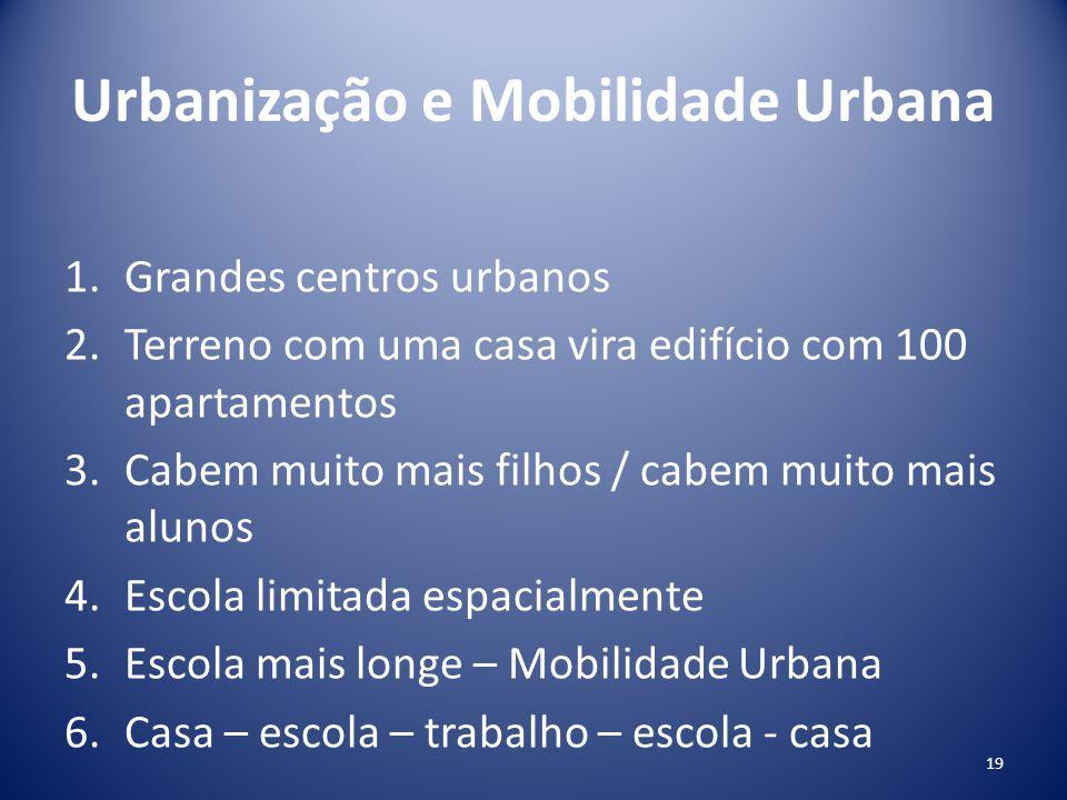 Urbanização e Mobilidade Urbana