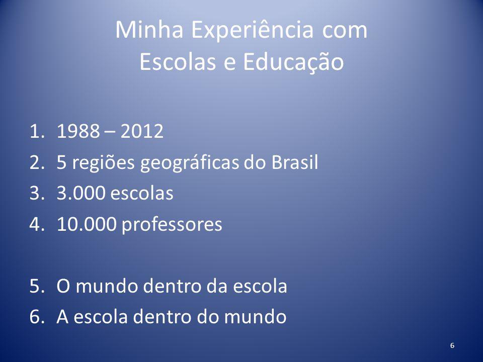 Minha Experiência com Escolas e Educação
