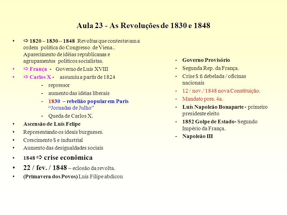 Aula 23 - As Revoluções de 1830 e 1848