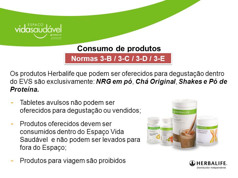 Consumo de produtos Normas 3-B / 3-C / 3-D / 3-E