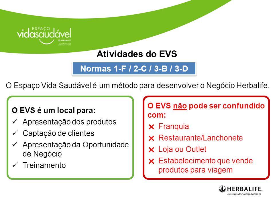 Atividades do EVS Normas 1-F / 2-C / 3-B / 3-D