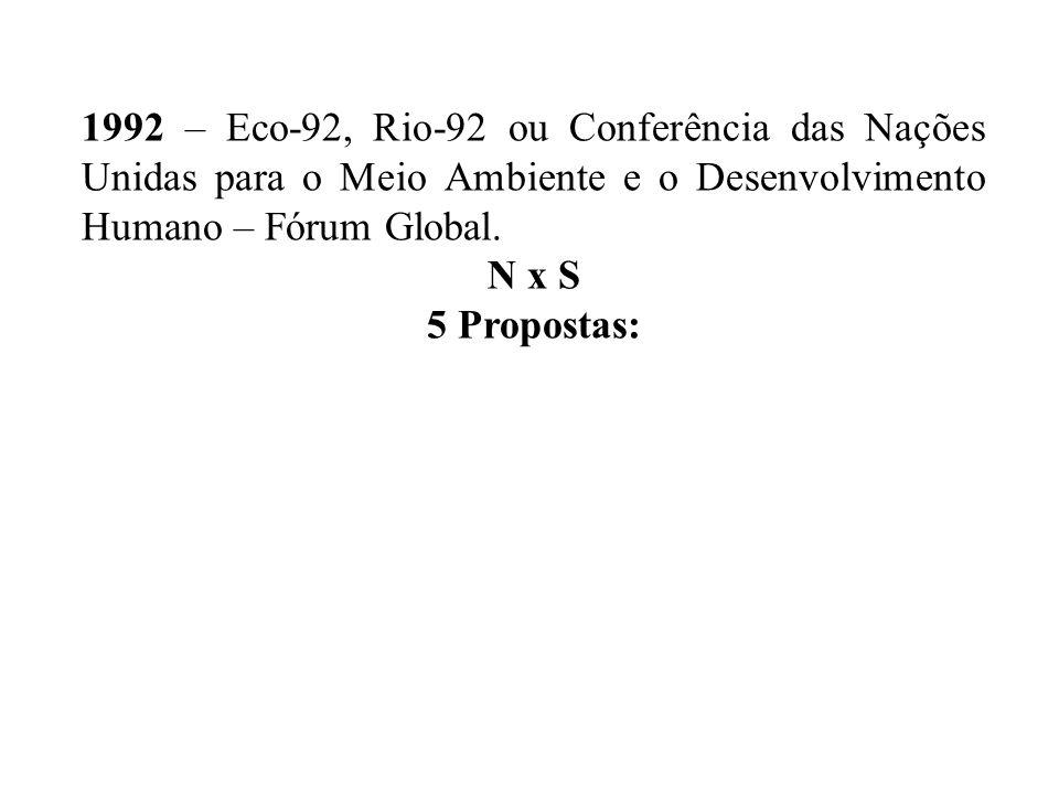 1992 – Eco-92, Rio-92 ou Conferência das Nações Unidas para o Meio Ambiente e o Desenvolvimento Humano – Fórum Global.