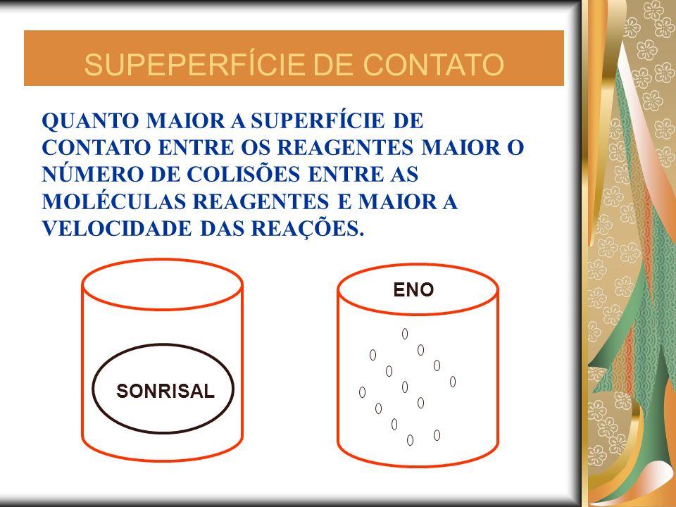 SUPEPERFÍCIE DE CONTATO