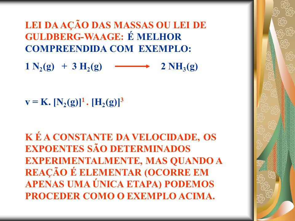 LEI DA AÇÃO DAS MASSAS OU LEI DE GULDBERG-WAAGE: É MELHOR COMPREENDIDA COM EXEMPLO: