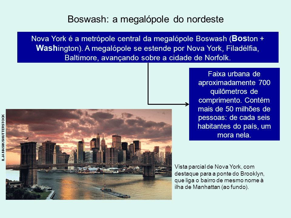 Boswash: a megalópole do nordeste