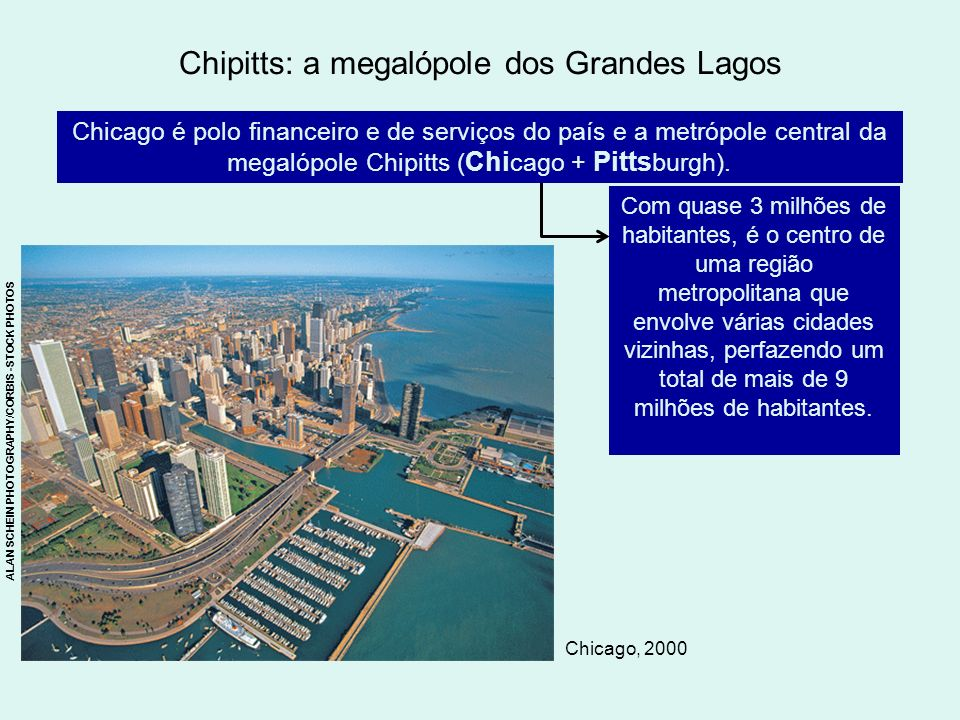 Chipitts: a megalópole dos Grandes Lagos