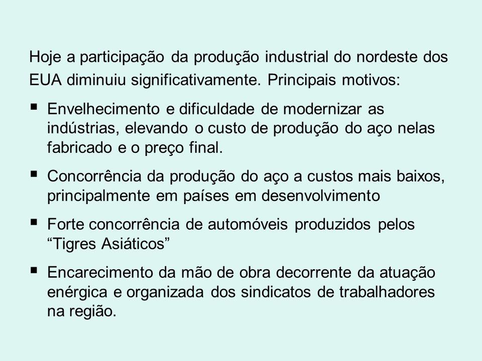 Hoje a participação da produção industrial do nordeste dos