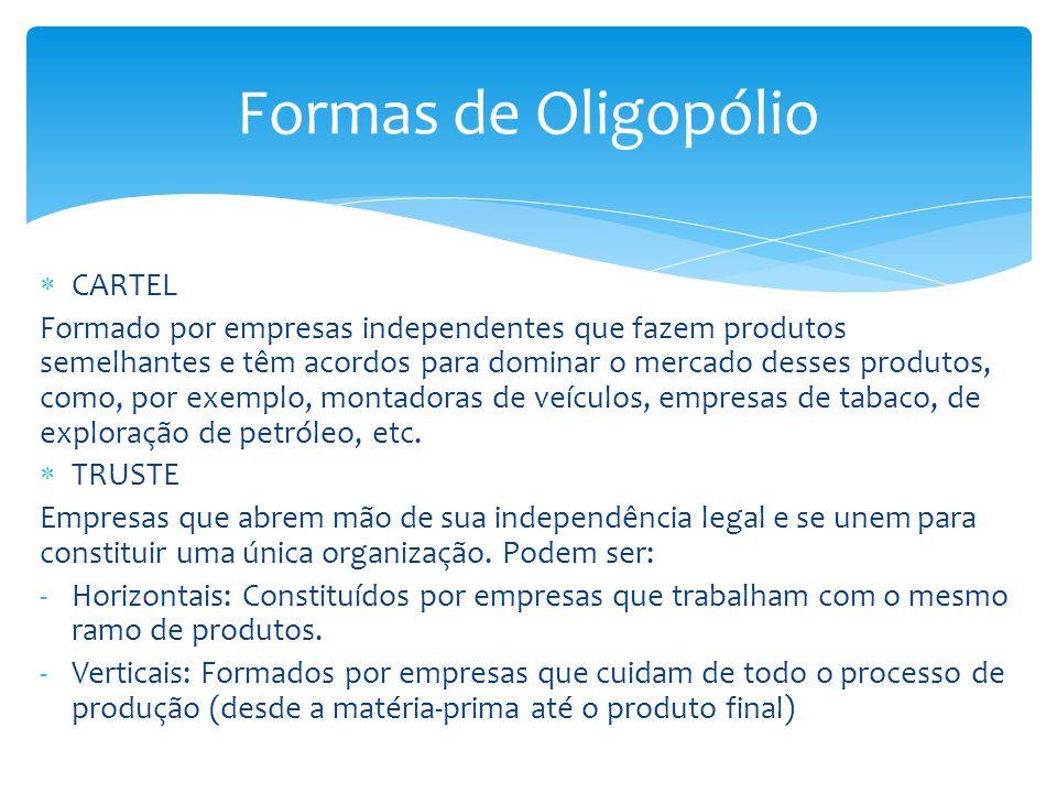 Formas de Oligopólio CARTEL