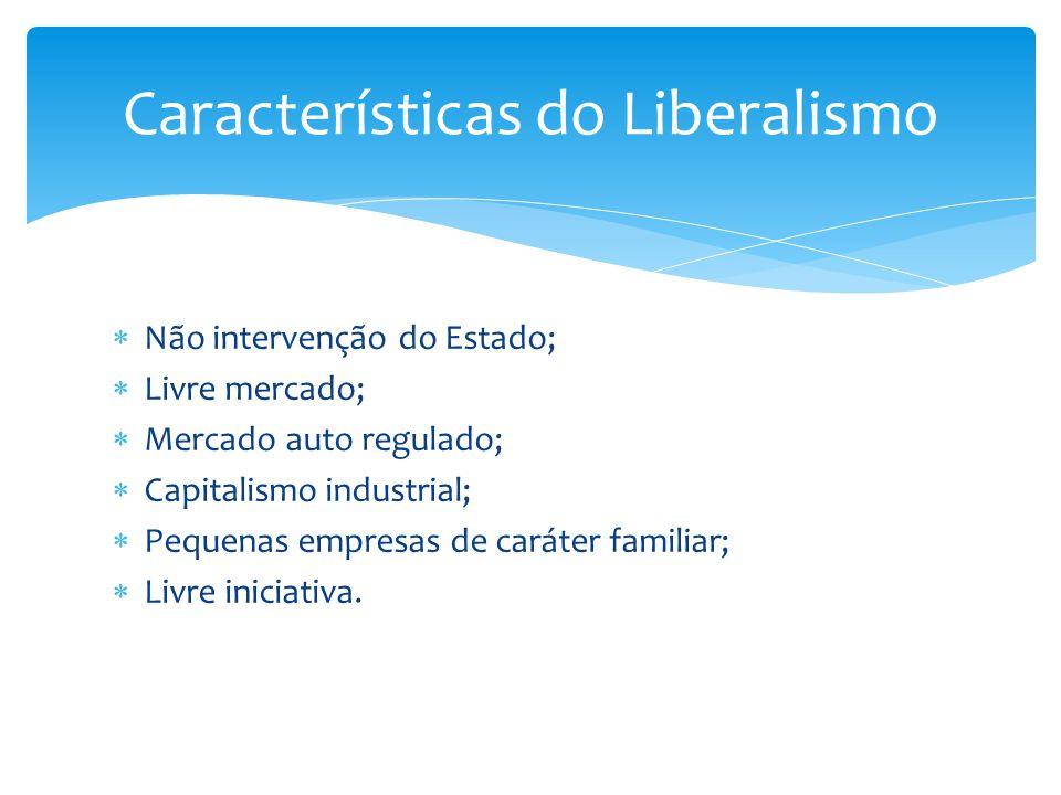Características do Liberalismo