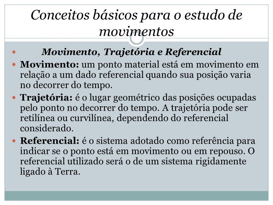 Conceitos básicos para o estudo de movimentos