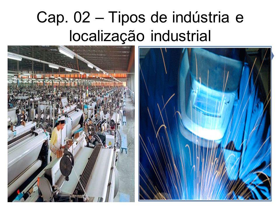 Cap. 02 – Tipos de indústria e localização industrial