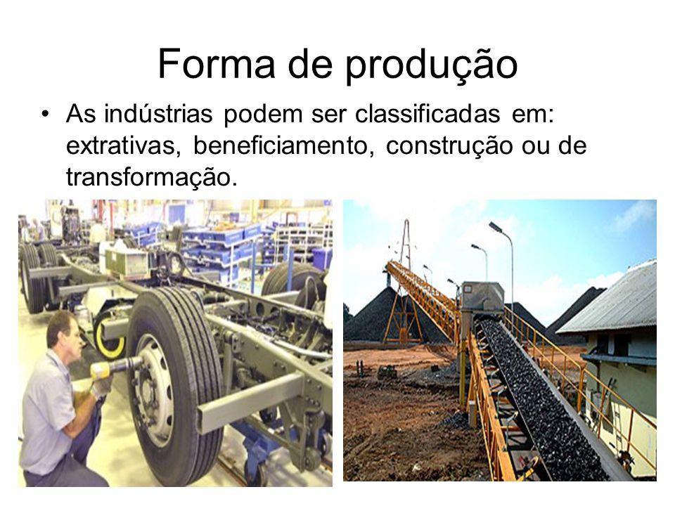 Forma de produçãoAs indústrias podem ser classificadas em: extrativas, beneficiamento, construção ou de transformação.