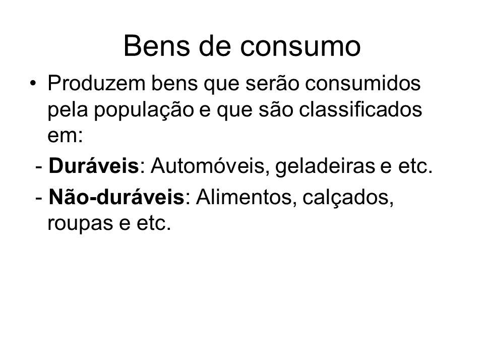 Bens de consumo Produzem bens que serão consumidos pela população e que são classificados em: - Duráveis: Automóveis, geladeiras e etc.