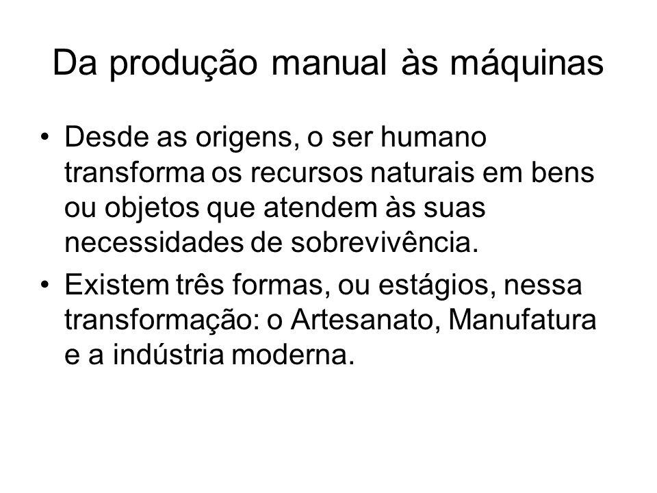 Da produção manual às máquinas