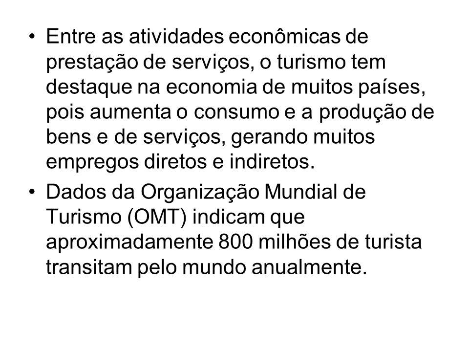 Entre as atividades econômicas de prestação de serviços, o turismo tem destaque na economia de muitos países, pois aumenta o consumo e a produção de bens e de serviços, gerando muitos empregos diretos e indiretos.