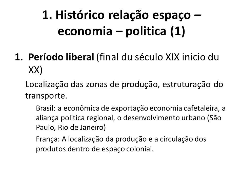 1. Histórico relação espaço – economia – politica (1)