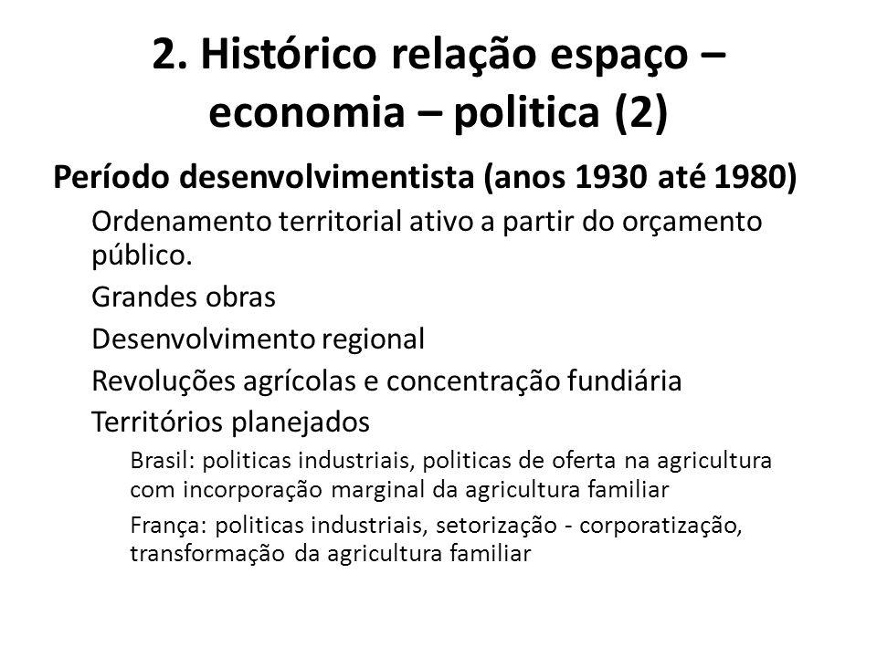 2. Histórico relação espaço – economia – politica (2)