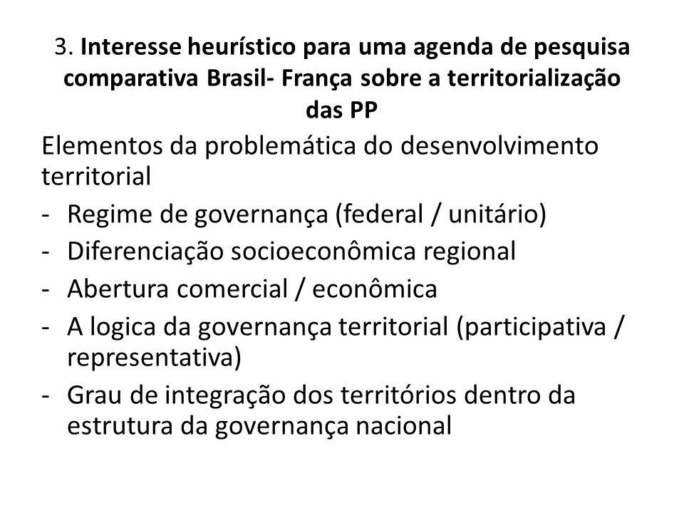 Elementos da problemática do desenvolvimento territorial