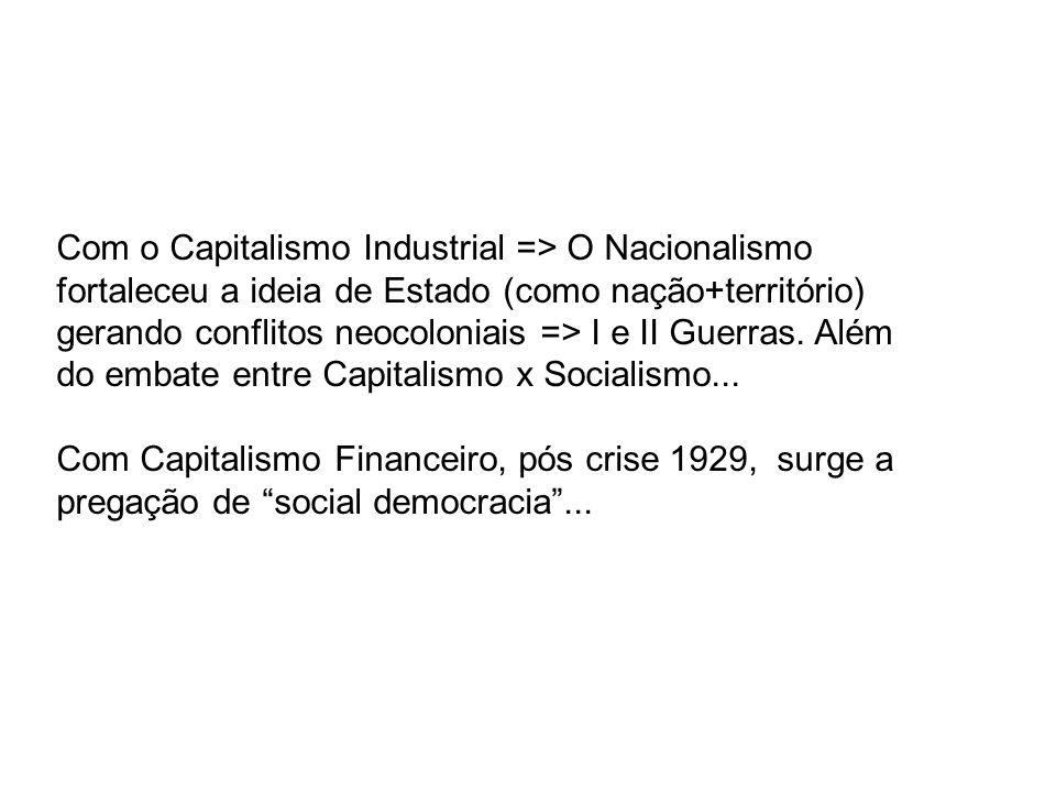 Com o Capitalismo Industrial => O Nacionalismo fortaleceu a ideia de Estado (como nação+território) gerando conflitos neocoloniais => I e II Guerras. Além do embate entre Capitalismo x Socialismo...