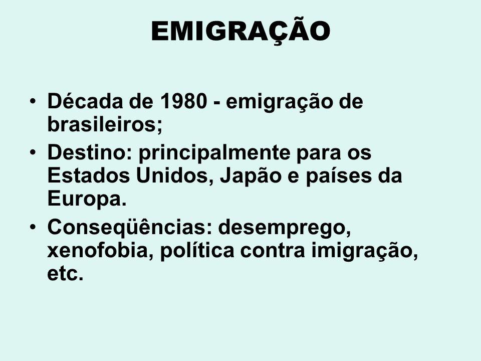 EMIGRAÇÃO Década de 1980 - emigração de brasileiros;