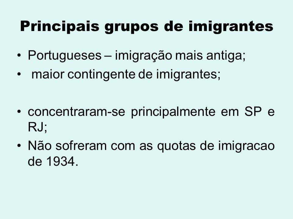 Principais grupos de imigrantes