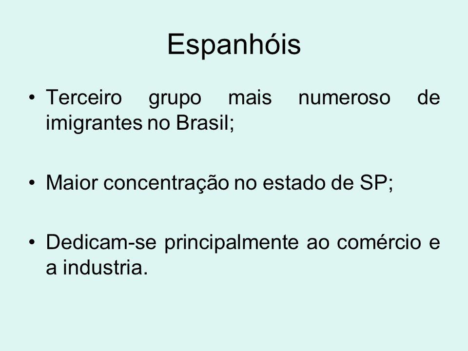 Espanhóis Terceiro grupo mais numeroso de imigrantes no Brasil;