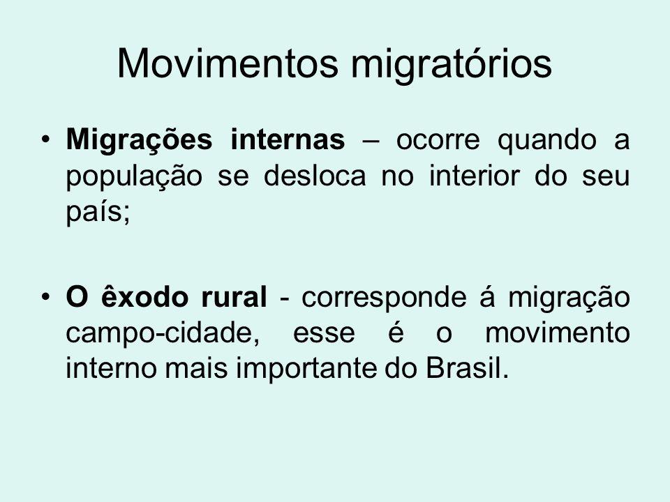Movimentos migratórios
