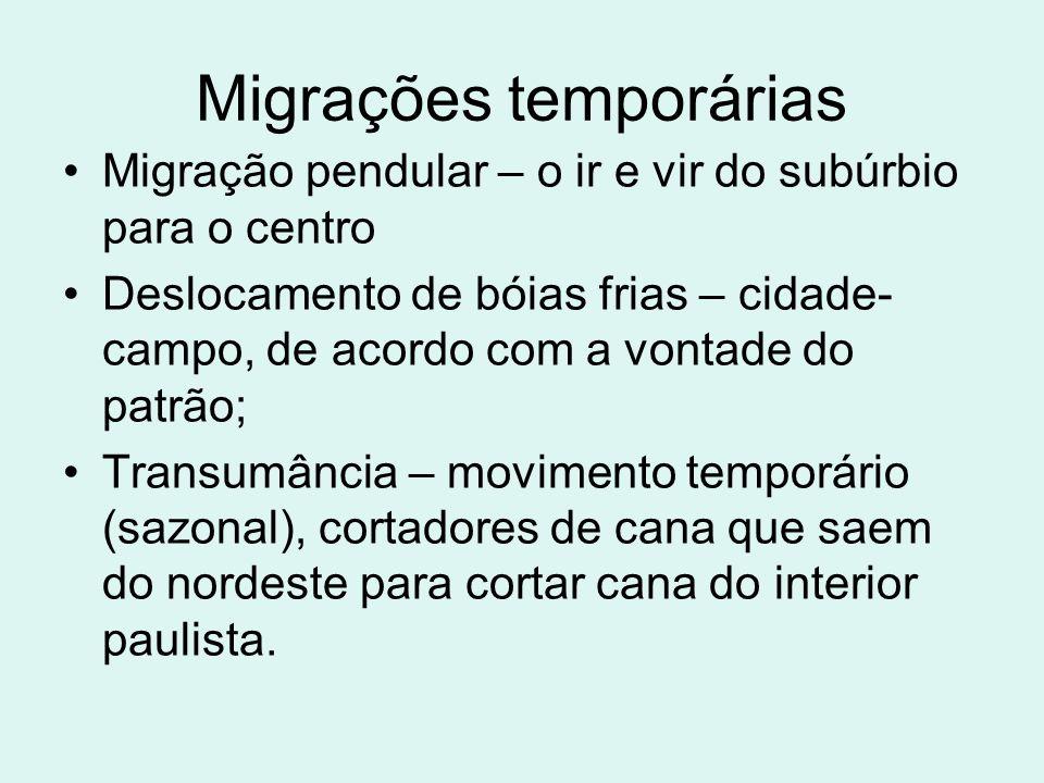 Migrações temporárias