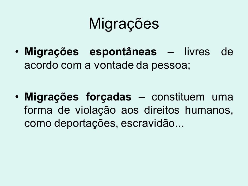 Migrações Migrações espontâneas – livres de acordo com a vontade da pessoa;