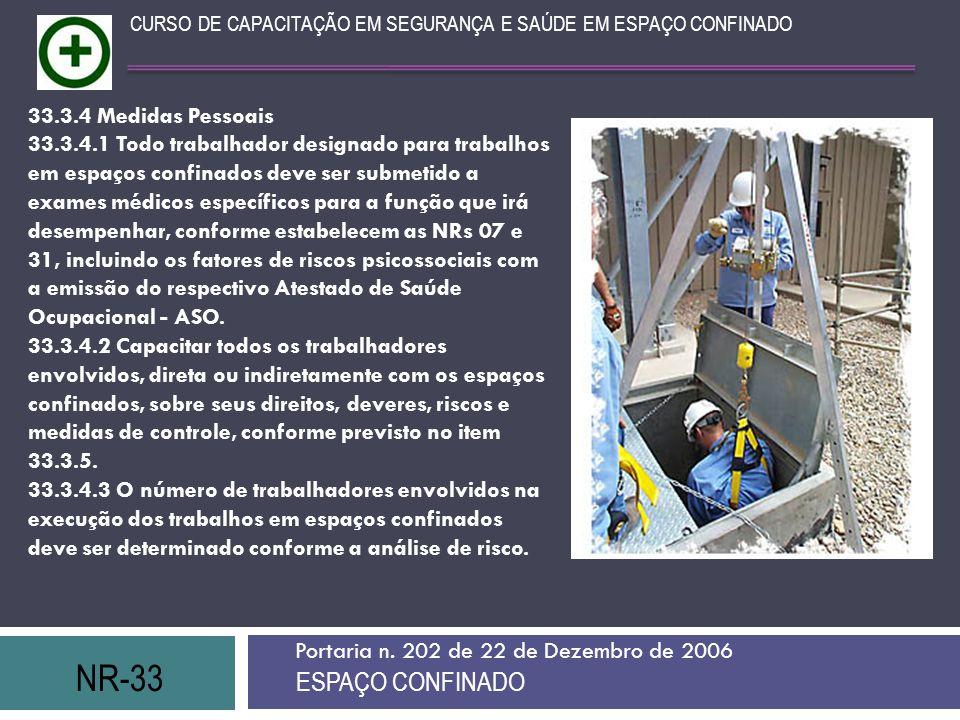 NR-33 ESPAÇO CONFINADO 33.3.4 Medidas Pessoais