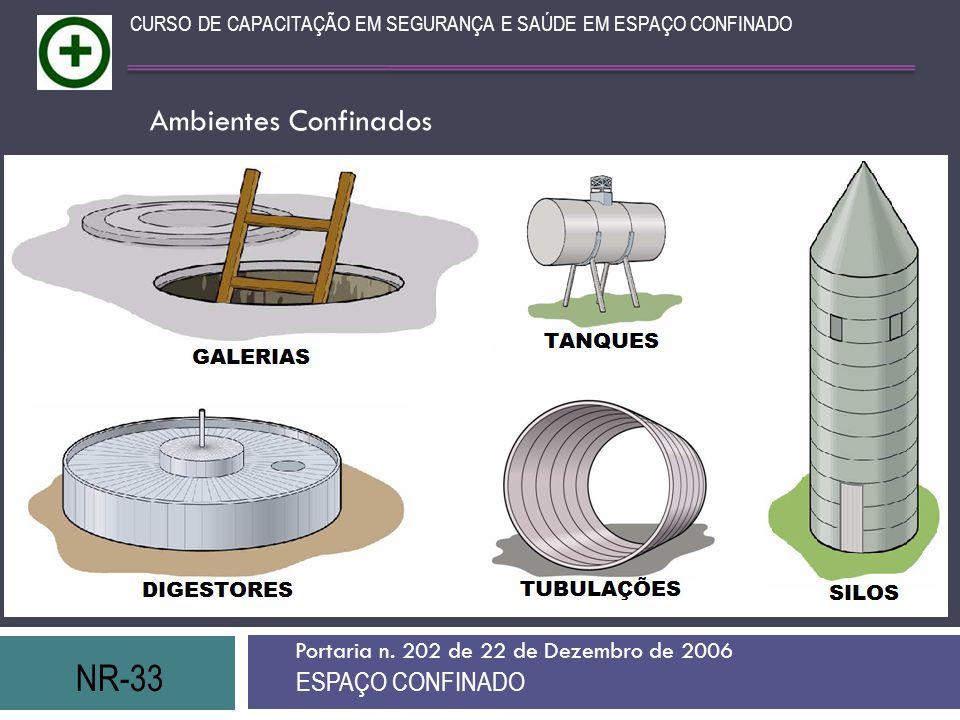 Ambientes Confinados NR-33 ESPAÇO CONFINADO